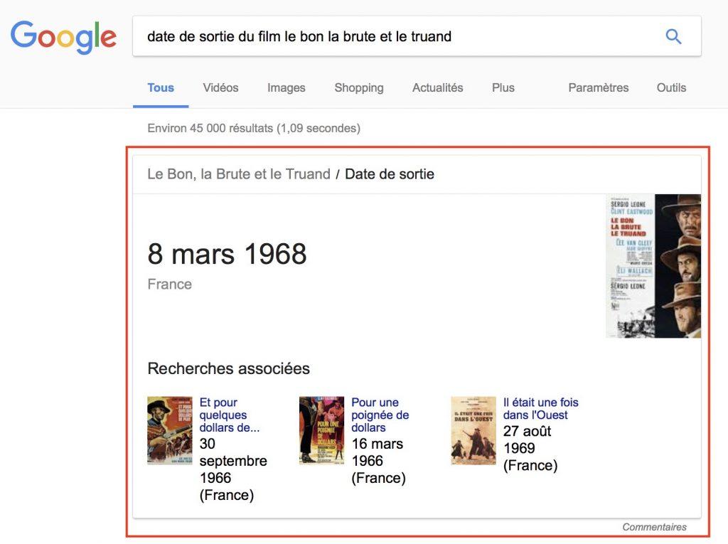 Cadre date de sortie dans la SERP Google