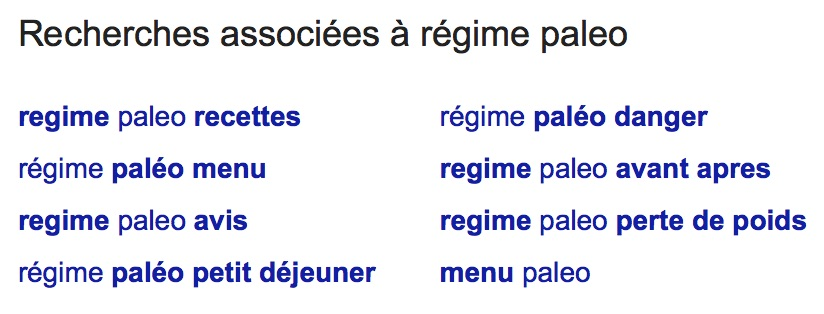 Recherches associées dans Google