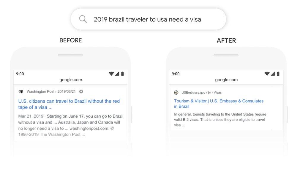 Exemple de requête avant et après Google BERT