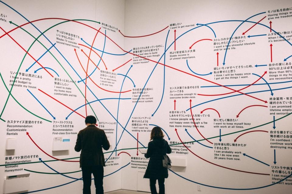 Mind Map pour illustrer Google Bert